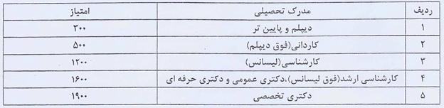 دستورالعمل اجرایی ماده 38 قانون جامع ایثارگران