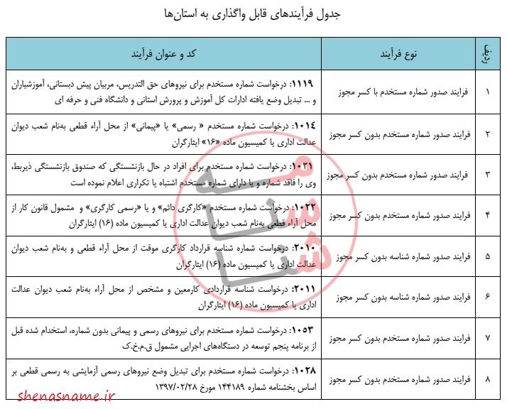 فرایندهای قابل واگذاری به استان ها در کارمند ایران