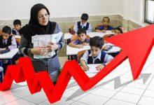 لایحه نهایی رتبه بندی معلمان